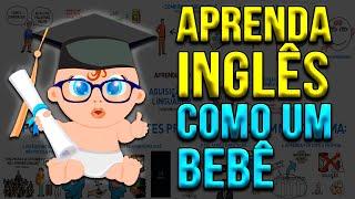 Como Aprender Inglês SOZINHO | E Por Que Você Não Consegue (O QUE AS ESCOLAS NÃO ENSINAM)