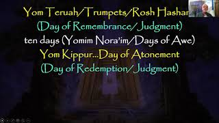 Feast of Yom Kippur/Day of Atonement