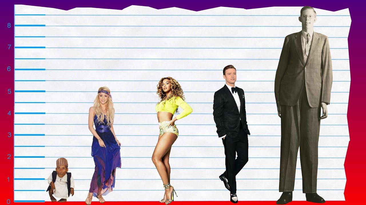 How Tall Is Shakira? - Height Comparison! - YouTube Shakira Youtube