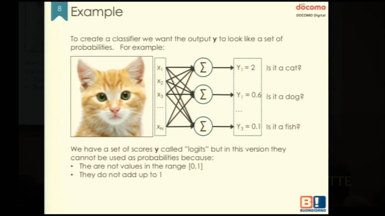 Image from Reti Neurali in Python