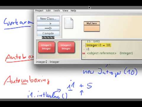 Java 1: Wrapperklassen