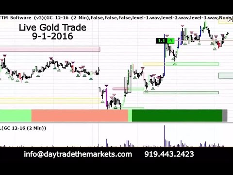 Live Day Trading Gold 9-1-2016