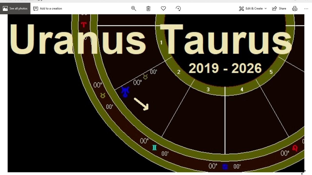 Uranus in Taurus March 6 2019 - 2026 - Material Revolution