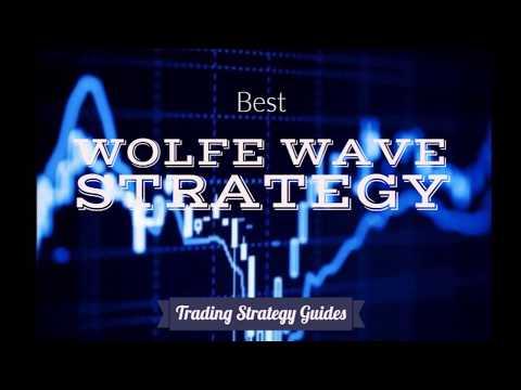 Best Wolfe Wave Strategy