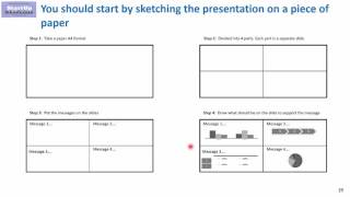 How to sketch a Management Consulting Presentation