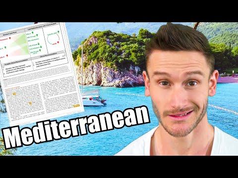 Mediterranean Keto - My Involvement on a Breakthrough Study (full interview)