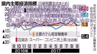 経済 50ヵ月連続景気拡大 消費が堅調推移 日銀那覇9月