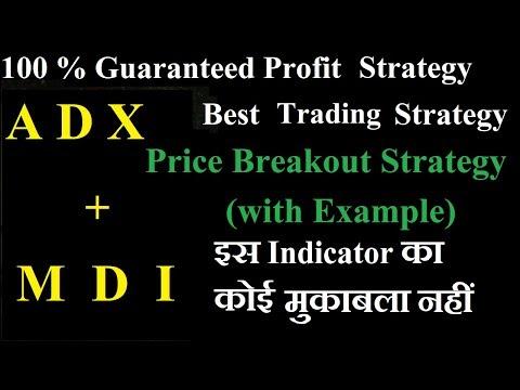 Price Breakout Strategy  100% Guaranteed Profitable Strategy