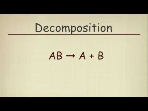 Identifying the Types of Chemical Reactions - YouTube
