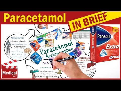 Paracetamol 500mg ( Panadol ): Uses, Dosage, Side Effects And Contraindications