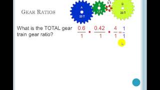Gears and Gears Ratios