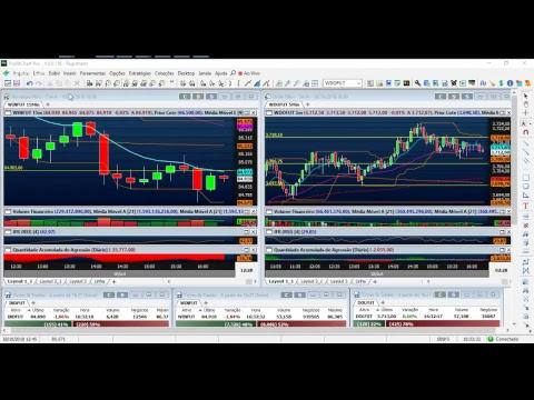 Day Trade - Índice, Dólar e Ações - 18/10/18 - CSL e Jacarezinho