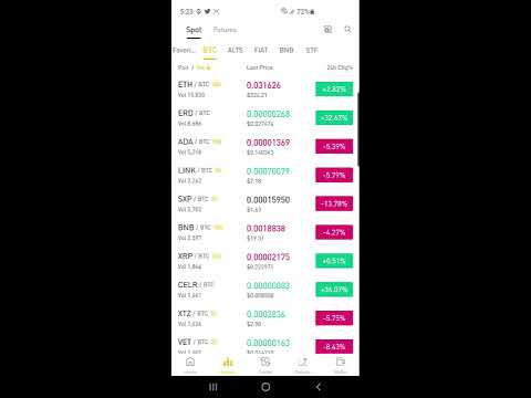 How to Buy and Sell Crypto Currency on Binance Exchange and learn about Bitcoin Trading Part3