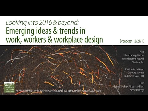 Looking into 2016: Ideas / trends in work, workers and workplace design