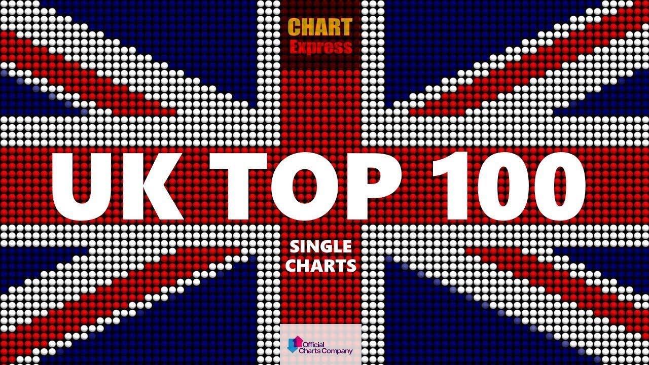 Charts 2019 Top 100