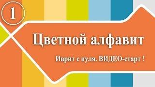 Цветной алфавит иврита | Учим еврейский алфавит | Еврейские буквы