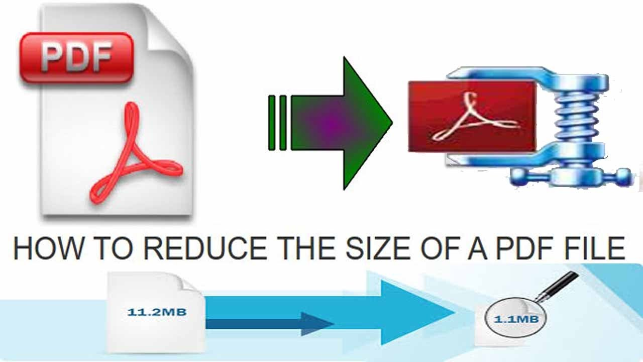 Reduce photo to file size how