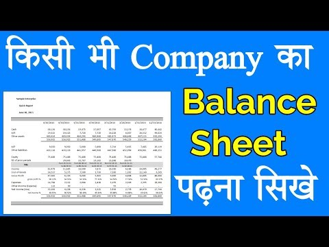 balance sheet, stock market, Company balance sheet,balance sheet of a company with ratio analysis,