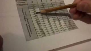 Перевод чисел, системы счисления с основанием 2, 8, 16