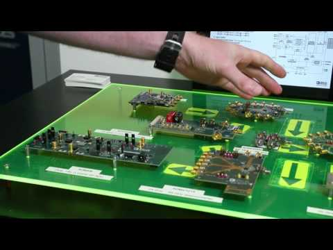 Millimeter wave 5G Signal Chain