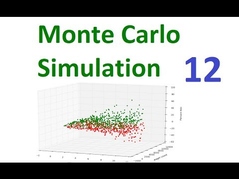 Monte Carlo Simulation and Python 12 - Checking Results
