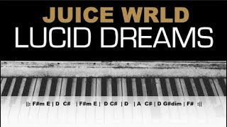 Juice WRLD - Lucid Dreams Karaoke Instrumental Chords Acoustic Piano Cover Lyrics On Screen