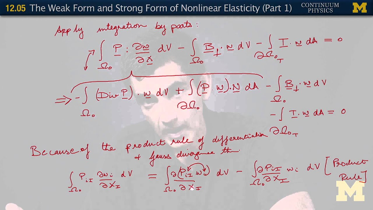 12.05. The weak form and strong form of nonlinear elasticity - YouTube