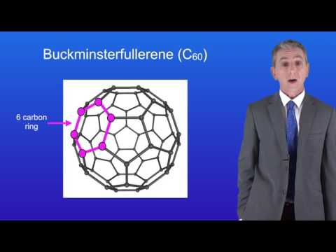 GCSE Chemistry (9-1) Graphene and Fullerenes