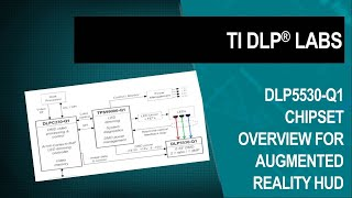 DLP® Products: DLP5530-Q1 chipset overview for Augmented Reality HUD
