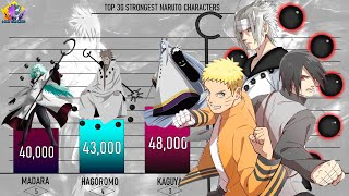 TOP 30 STRONGEST NARUTO CHARACTERS POWER LEVELS   Naruto-Boruto power levels