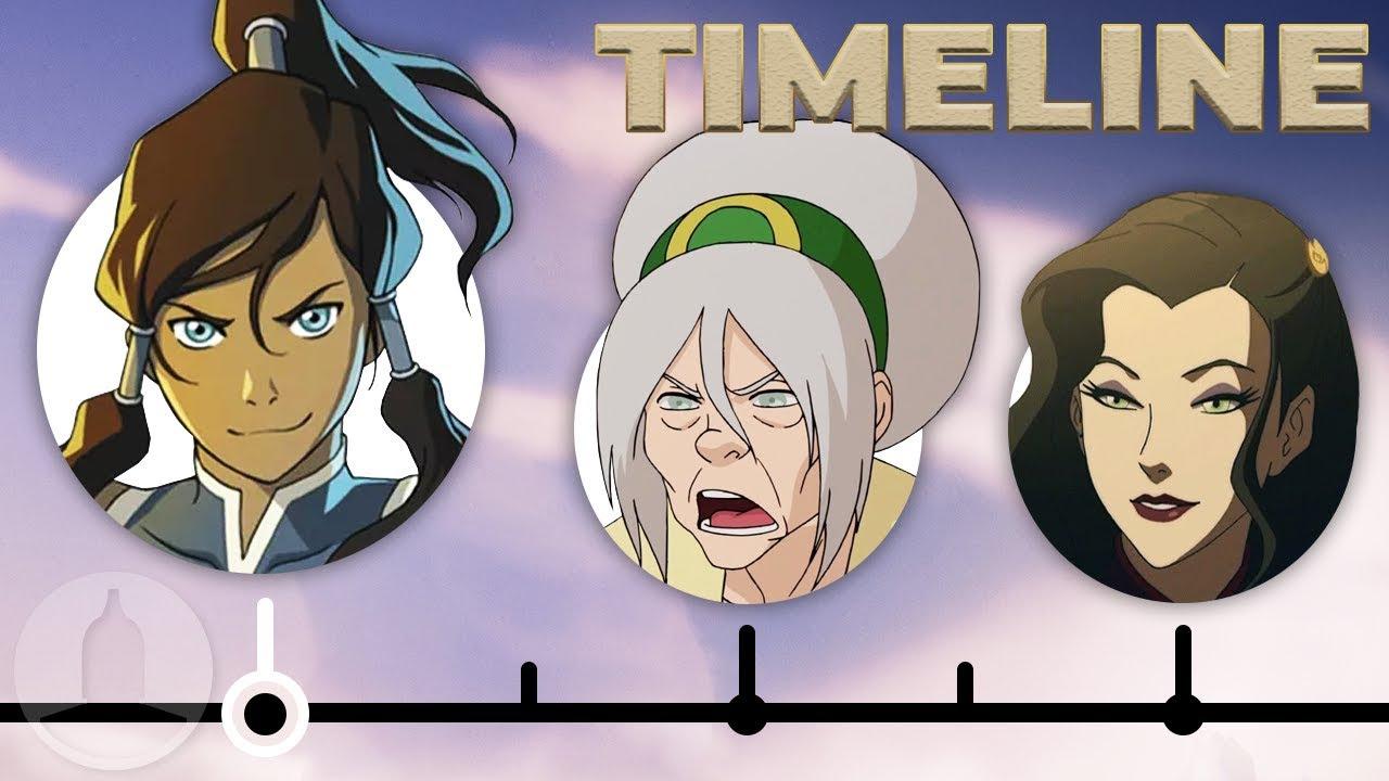 Download The Complete Legend Of Korra Timeline | Channel Frederator