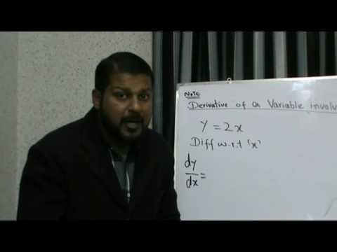 Derivative Basic rules (Math) 2nd year
