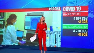 В России за последние сутки выявлено 8 328 новых случаев коронавируса.