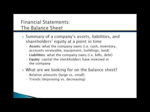 Fundamental Analysis Part II CH15