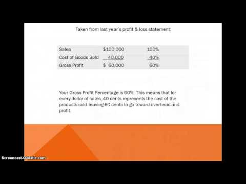 Using Gross Profit Percentage