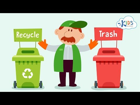 Recycling for Kids | Recycling Plastic, Glass and Paper | Recycle Symbol