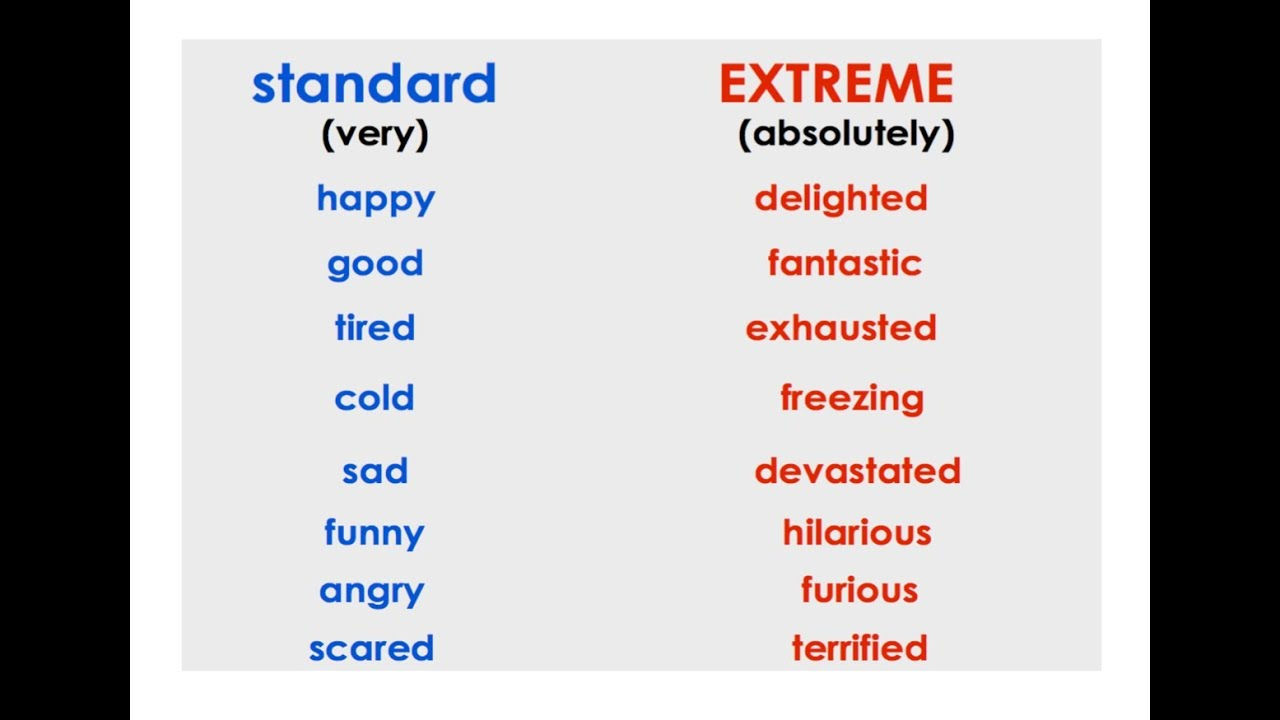 Related Keywords & Suggestions for strong adjectives