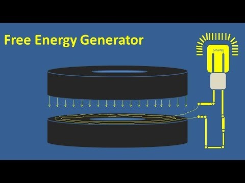 Free Energy Generator with Light Bulb and powerful magnet