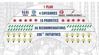 The Chicago Cultural Plan at Year One - Julie Burros