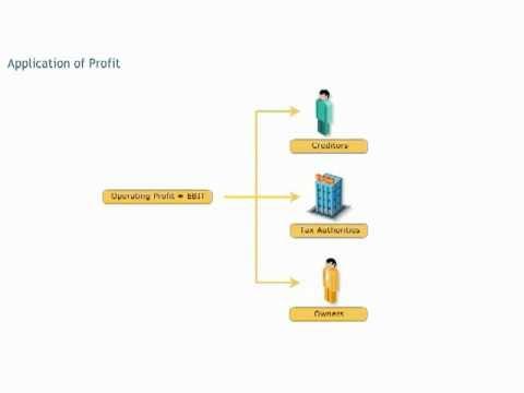 Finance course: application of profit - Procurement training - Purchasing skills