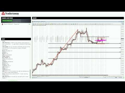 Forex Video: Forex Trading Strategy Session: ADP Jobs Report