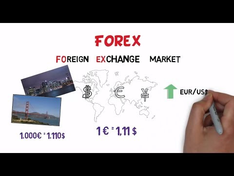 Que es forex forex fii investment in india historical data