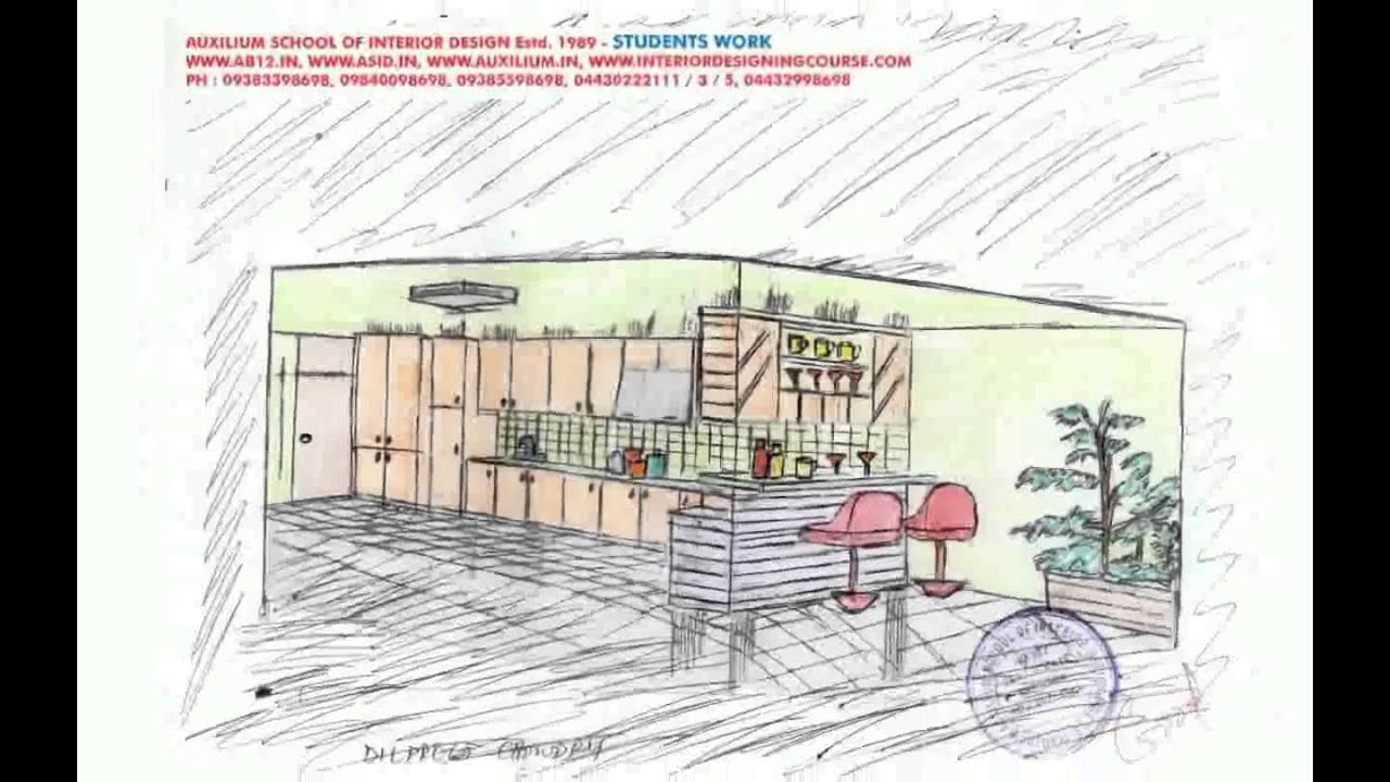 Requirements For Interior Design interior designing lessons - monuara - youtube