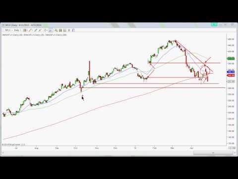 Stock Watch - 042714