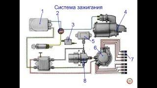 Общее устройство электрооборудования автомобиля