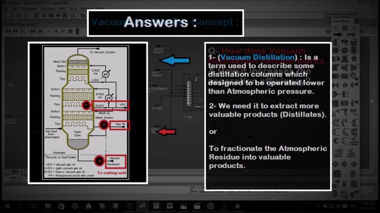 3-refining Processes - Vacuum Distillation Unit - Aspen Hysys 7 3   Ma Baker