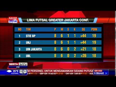 Klasemen LIMA Futsal Greater Jakarta Conference
