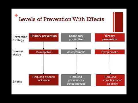 Health Policy  - Health Insurance