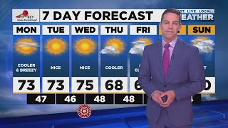 Monday afternoon FOX 12 weather forecast (4/19)