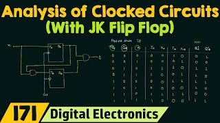 Analysis of Clocked Sequential Circuits (with JK Flip Flop)